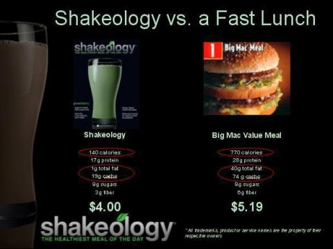 How to buy Shakeology in India and Europe